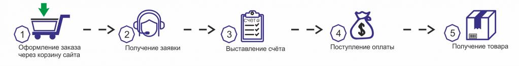 схема заказа 2.png